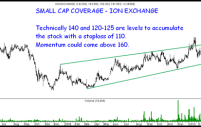 Small Cap Coverage – ION EXCHANGE  —- Water story