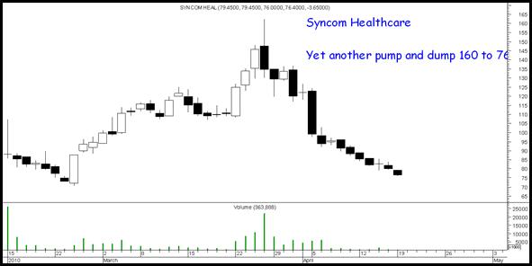 syncomhealth