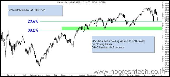 daxband