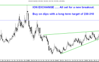 Ion Exchange – Follow up on Small Cap Coverage