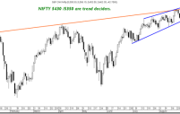 Profit-Booking or Selling? – 17800/18100 levels could give the answer