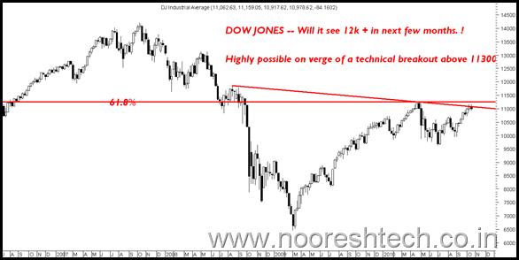 Dow12k
