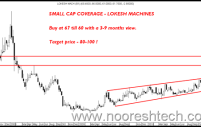 Small Cap Coverage – Lokesh Machines