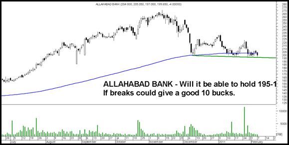 Allbank