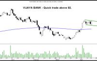 Bharti Airtel , BGR Energy and Vijaya Bank for short term. Nifty consolidation 5650-5950.