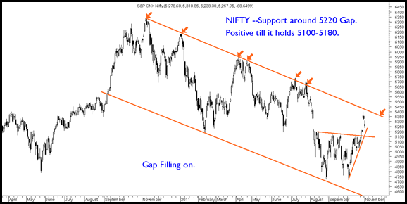 Nifty011111