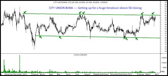 cityunionbank