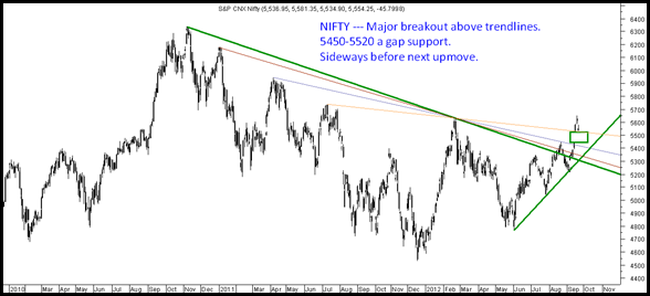 Nifty20sept