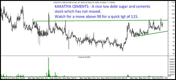 Kakatiya Cements
