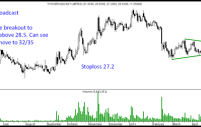 TV 18 – Momentum trade for 10-15%