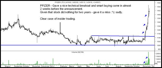 pfizer insider trading