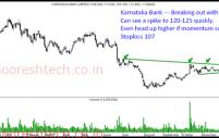 Karnataka Bank – A momentum trade for 120-125