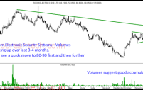 Zicom Electronic Security Systems – Volume based Breakout. Interesting Security Company