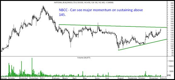 nbcc breakout