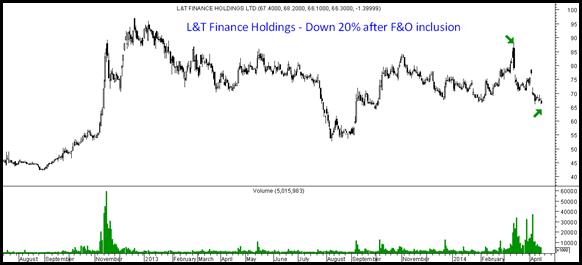 LnT Finance