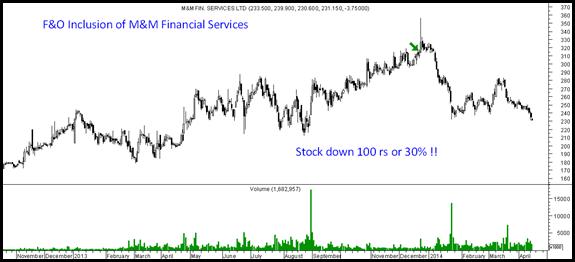 M&M Finance