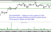 Tech Mahindra – Stock on Radar