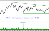 Sun Tv – Breaking out for a move to 500