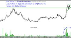 Textiles in Focus – KPR Mills top pick