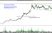 Sona Koyo Steering and Pricol – Auto Ancillary Charts