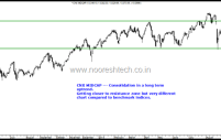 Nifty and Bank Nifty in Down Channel but Midcaps in Uptrend