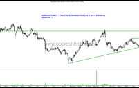 Reliance ADAG stocks breaking out – Reliance Capital, Reliance Infra, Reliance Power , Reliance Communications