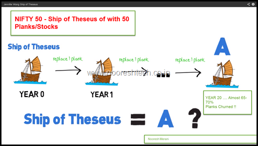Ship of Theseus 1