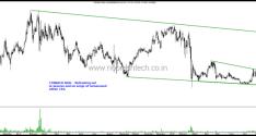 Railways Stocks on Radar – Texmaco Rail and Titagarh Wagons
