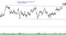Stocks on Radar – Karnataka Bank , ENIL, Mahindra & Mahindra , Tata Global , Kwality Limited