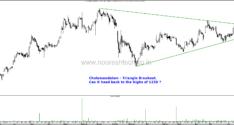 Stocks on Radar–Zee Media, Sasken , Royal Orchid , Plastiblends, Grindwell Norton & Cholamandalam Investment