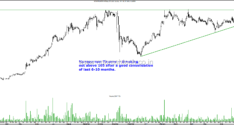 Stocks on Radar–Manapurram Finance , Puravankara, Hi-Tech Gears, Bajaj Holdings