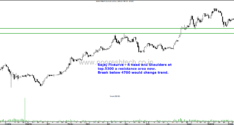 Stocks on Radar–GSFC , Nagarjuna Fertilizers, Bajaj Finserve , Bajaj Finance