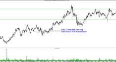 Nifty back to Breakout Re-Test. 15 Interesting Large Cap Charts