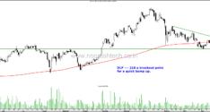 Stocks on Radar–Astec Life, Bajaj Corp, DLF, VSSL