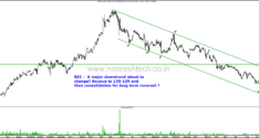 Sector on Radar–REC, PFC , Tata Power and Torrent Power