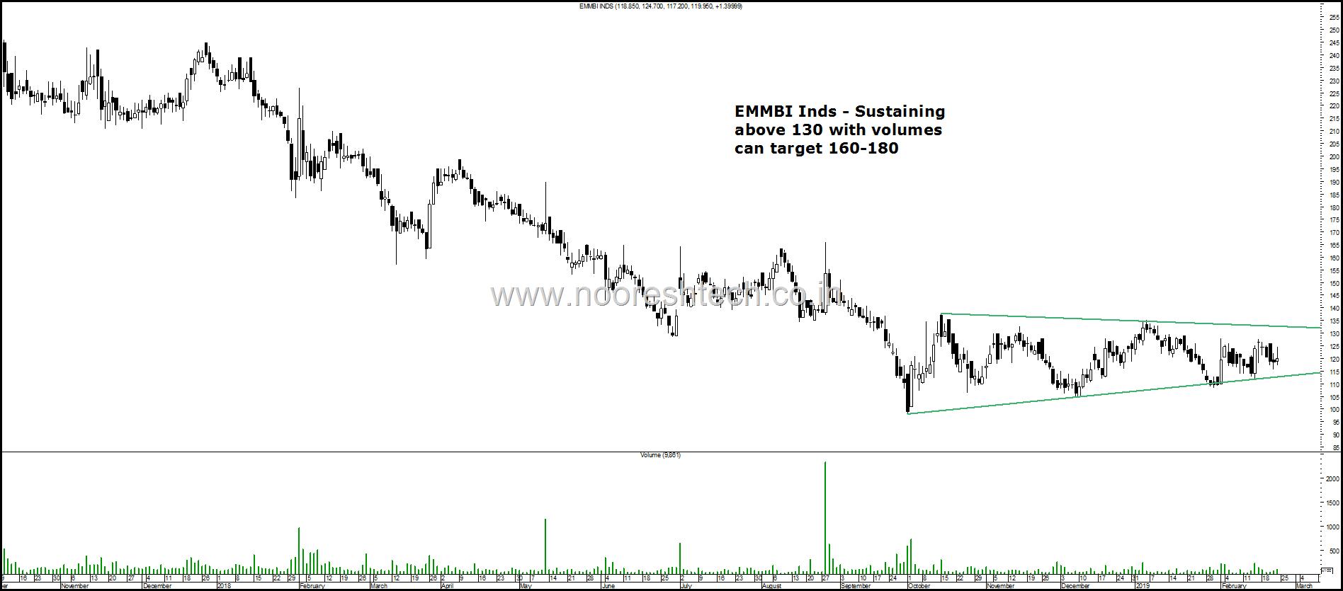 Emmbi