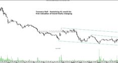 Stocks on Radar–Srikalahasti Pipes, Hikal, Emmbi Inds , Apl Apollo, Texmaco Rail