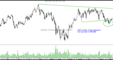Nifty Calculator March 2019 and Trade Setups in Nifty50 top weights–Infosys, ICICI Bank,HDFC,HDFC Bank, TCS, Reliance