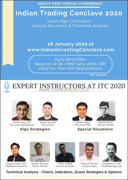 Indian Trading Conclave
