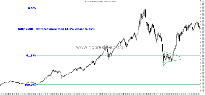 Nifty 2008 Fall