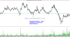 Sector on Radar–Fertilizers–Chambal Fertlizers, Deepak Fertilizers, GNFC