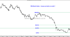 Quick Technical Analysis of Nifty50,BankNifty. IndiaVix still at 30 & other Indices.