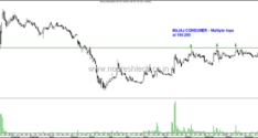 Quick Charts–GHCL,Vatech Wabag,Tata Power, Parag Milk, GSFC, Bajaj Consumer.