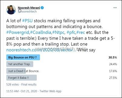 PSU Poll