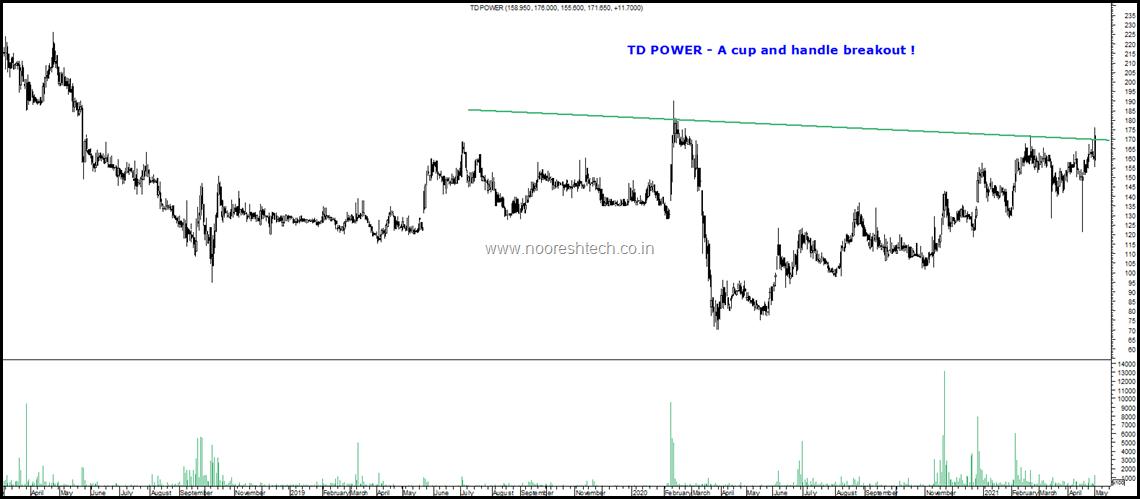 TD Power Blog